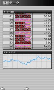 ハッピージャグラー 設定2|スランプグラフの特徴や挙動とハマリ、設定判別と設定差のデータ!設定2はどれくらい負ける?-設定差, 設定2, シミュレーション, ハッピージャグラー, 差枚数, 挙動, パチスロ, スランプグラフ, ジャグラー-IMG 6069 179x300