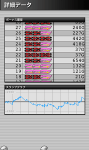 ハッピージャグラー 設定2|スランプグラフの特徴や挙動とハマリ、設定判別と設定差のデータ!設定2はどれくらい負ける?-設定差, 設定2, シミュレーション, ハッピージャグラー, 差枚数, 挙動, パチスロ, スランプグラフ, ジャグラー-IMG 6071 179x300