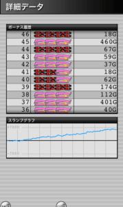 ハッピージャグラー 設定3|スランプグラフの特徴や挙動とハマリ、設定判別と設定差のデータ!設定3でも勝てる?-設定差, 設定3, シミュレーション, ハッピージャグラー, 挙動, パチスロ, スランプグラフ, ジャグラー-IMG 6074 179x300