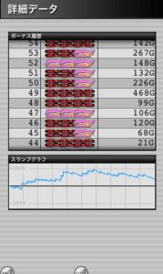 ハッピージャグラー 設定3|スランプグラフの特徴や挙動とハマリ、設定判別と設定差のデータ!設定3でも勝てる?-設定差, 設定3, シミュレーション, ハッピージャグラー, 挙動, パチスロ, スランプグラフ, ジャグラー-IMG 6080 179x300