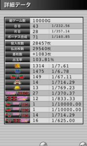 ハッピージャグラー 設定3|スランプグラフの特徴や挙動とハマリ、設定判別と設定差のデータ!設定3でも勝てる?-設定差, 設定3, シミュレーション, ハッピージャグラー, 挙動, パチスロ, スランプグラフ, ジャグラー-IMG 6081 179x300