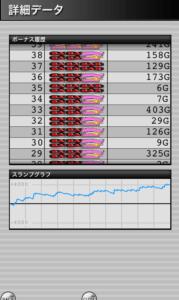 ハッピージャグラー 設定3|スランプグラフの特徴や挙動とハマリ、設定判別と設定差のデータ!設定3でも勝てる?-設定差, 設定3, シミュレーション, ハッピージャグラー, 挙動, パチスロ, スランプグラフ, ジャグラー-IMG 6084 179x300