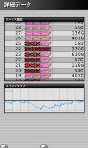 ハッピージャグラー 設定4|スランプグラフの特徴や挙動とハマリ、設定判別と設定差のデータ!4だと勝てる?-設定差 設定4 シミュレーション ハッピージャグラー 挙動 パチスロ スランプグラフ ジャグラー-IMG 6088 179x300