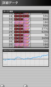 ハッピージャグラー 設定4 スランプグラフの特徴や挙動とハマリ、設定判別と設定差のデータ!4だと勝てる?-設定差, 設定4, シミュレーション, ハッピージャグラー, 挙動, パチスロ, スランプグラフ, ジャグラー-IMG 6090 179x300