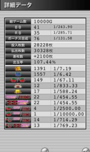 ハッピージャグラー 設定4 スランプグラフの特徴や挙動とハマリ、設定判別と設定差のデータ!4だと勝てる?-設定差, 設定4, シミュレーション, ハッピージャグラー, 挙動, パチスロ, スランプグラフ, ジャグラー-IMG 6091 179x300