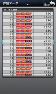 ゴーゴージャグラー 設定6|スランプグラフの特徴や挙動とハマリ、設定判別と設定差のデータ-チェリー確率, ぶどう確率, 設定差, シミュレーション, ゴーゴージャグラー, 差枚数, データ, 挙動, パチスロ, スランプグラフ, 設定6, ジャグラー-IMG 6096 179x300
