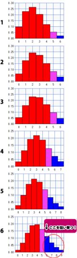 ジャグラー最強の設定判別攻略方法|SuperReg理論の完成-理論 攻略法 勝ち方 ジャグラー-myall 1000 160x530