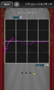 ハイパーリノ|グラフの波や挙動10万回転の全データ紹介!-10万回転, ハイパーリノ, 設定差, シミュレーション, 挙動, パチスロ, スランプグラフ-IMG 6557 179x300