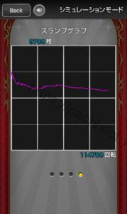 ハイパーリノ|グラフの波や挙動10万回転の全データ紹介!-10万回転, ハイパーリノ, 設定差, シミュレーション, 挙動, パチスロ, スランプグラフ-IMG 6774 179x300