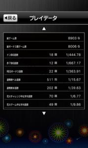 ハナビ HANABI パチスロ スロット 設定5 スランプグラフの波と挙動や設定差データ、全大当たり履歴!-設定差, 設定判別, 設定5, 挙動, 差枚数, パチスロスロット:HANABI(2015), パチスロ, データ, スランプグラフ, シミュレーション, Aタイプ(ノーマル機)-IMG 7107 179x300