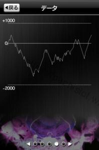 【まどマギ2 設定1】グラフや設定差、設定判別と勝率は?3台分のデータ!パチスロまどか☆マギカ2設定1-まどか☆マギカ2, 設定差, 設定1, シミュレーション, 挙動, 立ち回り, パチスロ, 台選び, 設定判別-IMG 0007 197x300