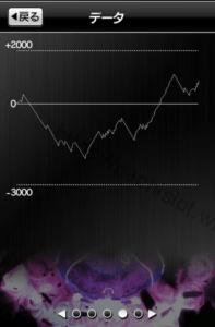 【まどマギ2 設定2】グラフや設定差、設定判別と勝率は?3台分のデータ!パチスロまどか☆マギカ2設定2-まどか☆マギカ2, 設定差, 設定2, シミュレーション, 挙動, 立ち回り, パチスロ, 台選び, 設定判別-IMG 0024 197x300