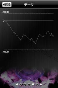 【まどマギ2 設定1】グラフや設定差、設定判別と勝率は?3台分のデータ!パチスロまどか☆マギカ2設定1-まどか☆マギカ2, 設定差, 設定1, シミュレーション, 挙動, 立ち回り, パチスロ, 台選び, 設定判別-IMG 0039 197x300