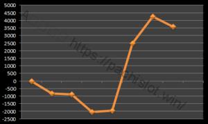 【ハーデス設定4】グラフや設定差、設定判別と勝率は?4台分のデータ!アナザーゴッドハーデス設定4-設定差, 設定判別, 設定4, 挙動, パチスロ, シミュレーション, アナザーゴッドハーデス奪われたZEUS-IMG 0078 300x179
