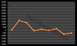 【ハーデス設定4】グラフや設定差、設定判別と勝率は?4台分のデータ!アナザーゴッドハーデス設定4-設定差, 設定判別, 設定4, 挙動, パチスロ, シミュレーション, アナザーゴッドハーデス奪われたZEUS-IMG 0103 300x179