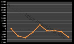 【ハーデス設定4】グラフや設定差、設定判別と勝率は?4台分のデータ!アナザーゴッドハーデス設定4-設定差, 設定判別, 設定4, 挙動, パチスロ, シミュレーション, アナザーゴッドハーデス奪われたZEUS-IMG 0128 300x178