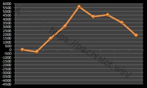 【ハーデス設定3】グラフや設定差、設定判別と勝率は?3台分のデータ!アナザーゴッドハーデス設定3-アナザーゴッドハーデス奪われたZEUS, 設定差, 設定3, シミュレーション, 挙動, パチスロ, 設定判別-IMG 0178 300x179