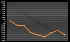 【ハーデス設定2】グラフや設定差、設定判別と勝率は?3台分のデータ!5千枚超え!アナザーゴッドハーデス設定2-アナザーゴッドハーデス奪われたZEUS, 設定差, 設定2, シミュレーション, 挙動, パチスロ, 設定判別-IMG 0231 300x178