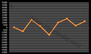 【ハーデス設定1】グラフや設定差、設定判別と勝率は?3台分のデータ!アナザーゴッドハーデス設定1-アナザーゴッドハーデス奪われたZEUS, 設定差, 設定1, シミュレーション, 挙動, パチスロ, 設定判別-IMG 0308 300x178