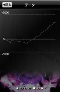 【まどか☆マギカ2 設定6】グラフや設定差、設定判別と勝率は?6台分のデータ!パチスロまどか☆マギカ2設定6-まどか☆マギカ2, 設定差, シミュレーション, 挙動, 立ち回り, パチスロ, 台選び, 設定6, 設定判別-IMG 8694 197x300