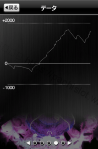【まどか☆マギカ2 設定6】グラフや設定差、設定判別と勝率は?6台分のデータ!パチスロまどか☆マギカ2設定6-まどか☆マギカ2, 設定差, シミュレーション, 挙動, 立ち回り, パチスロ, 台選び, 設定6, 設定判別-IMG 8701 197x300