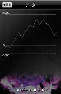 【まどか☆マギカ2 設定6】グラフや設定差、設定判別と勝率は?6台分のデータ!パチスロまどか☆マギカ2設定6-まどか☆マギカ2, 設定差, シミュレーション, 挙動, 立ち回り, パチスロ, 台選び, 設定6, 設定判別-IMG 8729 197x300