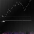 【まどか☆マギカ2 設定6】グラフや設定差、設定判別と勝率は?6台分のデータ!パチスロまどか☆マギカ2設定6-まどか☆マギカ2, 設定差, シミュレーション, 挙動, 立ち回り, パチスロ, 台選び, 設定6, 設定判別-IMG 8740 120x120