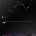 【まどか☆マギカ2 設定6】グラフや設定差、設定判別と勝率は?6台分のデータ!パチスロまどか☆マギカ2設定6-まどか☆マギカ2, 設定差, シミュレーション, 挙動, 立ち回り, パチスロ, 台選び, 設定6, 設定判別-IMG 8740 150x150