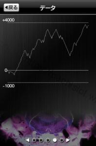 【まどか☆マギカ2 設定6】グラフや設定差、設定判別と勝率は?6台分のデータ!パチスロまどか☆マギカ2設定6-まどか☆マギカ2, 設定差, シミュレーション, 挙動, 立ち回り, パチスロ, 台選び, 設定6, 設定判別-IMG 8740 197x300
