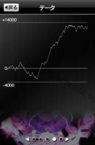 【まどか☆マギカ2 設定5】グラフや設定差、設定判別と勝率は?5台分と5万回転のデータ!パチスロまどか☆マギカ2設定5-まどか☆マギカ2, 設定差, 設定5, シミュレーション, 挙動, 立ち回り, パチスロ, 台選び, 設定判別-IMG 9121 197x300