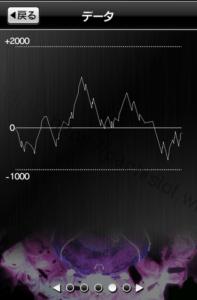 【まどマギ2 設定4】グラフや設定差、設定判別と勝率は?4台分と5万回転のデータ!パチスロまどか☆マギカ2設定4-まどか☆マギカ2, 設定差, 設定4, シミュレーション, 挙動, 立ち回り, パチスロ, 台選び, 設定判別-IMG 9148 197x300