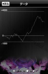 【まどマギ2 設定3】グラフや設定差、設定判別と勝率は?3台分のデータ!パチスロまどか☆マギカ2設定3-設定差, 設定判別, 設定3, 立ち回り, 挙動, 台選び, まどか☆マギカ2, パチスロ, シミュレーション-IMG 9284 197x300