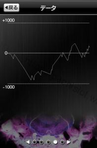 【まどか☆マギカ2 設定6】グラフや設定差、設定判別と勝率は?6台分のデータ!パチスロまどか☆マギカ2設定6-まどか☆マギカ2, 設定差, シミュレーション, 挙動, 立ち回り, パチスロ, 台選び, 設定6, 設定判別-IMG 9480 197x300