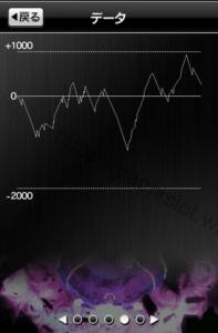 【まどか☆マギカ2 設定6】グラフや設定差、設定判別と勝率は?6台分のデータ!パチスロまどか☆マギカ2設定6-まどか☆マギカ2, 設定差, シミュレーション, 挙動, 立ち回り, パチスロ, 台選び, 設定6, 設定判別-IMG 9489 197x300