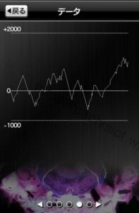 【まどか☆マギカ2 設定6】グラフや設定差、設定判別と勝率は?6台分のデータ!パチスロまどか☆マギカ2設定6-まどか☆マギカ2, 設定差, シミュレーション, 挙動, 立ち回り, パチスロ, 台選び, 設定6, 設定判別-IMG 9502 197x300