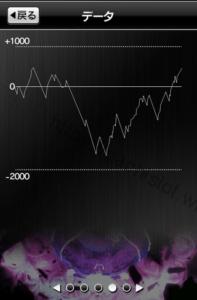【まどか☆マギカ2 設定6】グラフや設定差、設定判別と勝率は?6台分のデータ!パチスロまどか☆マギカ2設定6-まどか☆マギカ2, 設定差, シミュレーション, 挙動, 立ち回り, パチスロ, 台選び, 設定6, 設定判別-IMG 9520 197x300