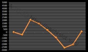 【ハーデス設定5】グラフや設定差、設定判別と勝率は?5台分のデータ!万枚超え!アナザーゴッドハーデス設定5-アナザーゴッドハーデス奪われたZEUS, 設定差, 設定5, シミュレーション, 挙動, パチスロ, 設定判別-IMG 9697 300x178