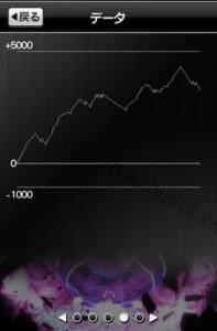 【まどか☆マギカ2 設定5】グラフや設定差、設定判別と勝率は?5台分と5万回転のデータ!パチスロまどか☆マギカ2設定5-まどか☆マギカ2, 設定差, 設定5, シミュレーション, 挙動, 立ち回り, パチスロ, 台選び, 設定判別-IMG 9799 197x300
