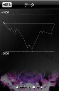 【まどか☆マギカ2 設定5】グラフや設定差、設定判別と勝率は?5台分と5万回転のデータ!パチスロまどか☆マギカ2設定5-まどか☆マギカ2, 設定差, 設定5, シミュレーション, 挙動, 立ち回り, パチスロ, 台選び, 設定判別-IMG 9848 197x300
