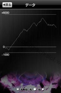 【まどマギ2 設定4】グラフや設定差、設定判別と勝率は?4台分と5万回転のデータ!パチスロまどか☆マギカ2設定4-まどか☆マギカ2, 設定差, 設定4, シミュレーション, 挙動, 立ち回り, パチスロ, 台選び, 設定判別-IMG 9866 197x300