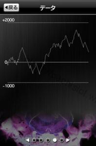 【まどマギ2 設定4】グラフや設定差、設定判別と勝率は?4台分と5万回転のデータ!パチスロまどか☆マギカ2設定4-設定差, 設定判別, 設定4, 立ち回り, 挙動, 台選び, まどか☆マギカ2, パチスロ, シミュレーション-IMG 9883 197x300