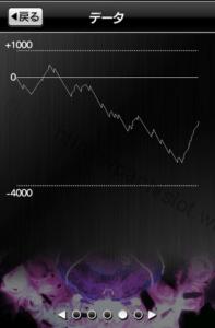 【まどマギ2 設定3】グラフや設定差、設定判別と勝率は?3台分のデータ!パチスロまどか☆マギカ2設定3-まどか☆マギカ2, 設定差, 設定3, シミュレーション, 挙動, 立ち回り, パチスロ, 台選び, 設定判別-IMG 9950 197x300