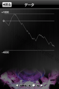 【まどマギ2 設定2】グラフや設定差、設定判別と勝率は?3台分のデータ!パチスロまどか☆マギカ2設定2-まどか☆マギカ2, 設定差, 設定2, シミュレーション, 挙動, 立ち回り, パチスロ, 台選び, 設定判別-IMG 9981 197x300