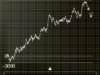 HANABI、50万回転、設定2、グラフ、補助線付き