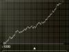 HANABI、50万回転、設定5、グラフ、補助線付き
