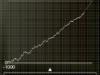 HANABI、50万回転、設定6、グラフ、補助線付き