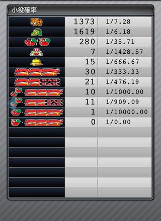 マイジャグラー4 設定5 グラフと勝率、特徴や挙動とハマリ、設定判別と設定差|設定5って安定して勝てる?-マイジャグラー4, 設定5, 挙動, スランプグラフ, 設定判別-IMG 3366